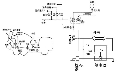 水泵供水系统电路水路示意图