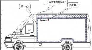 药品运输车、疫苗冷藏车所要达到的技术要求
