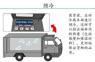 图解冷藏车装卸货物步骤