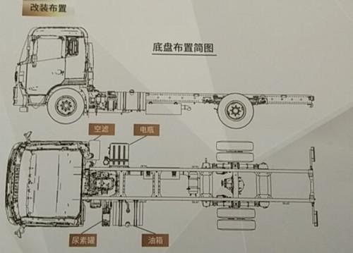 东风天锦KS系列底盘布置图